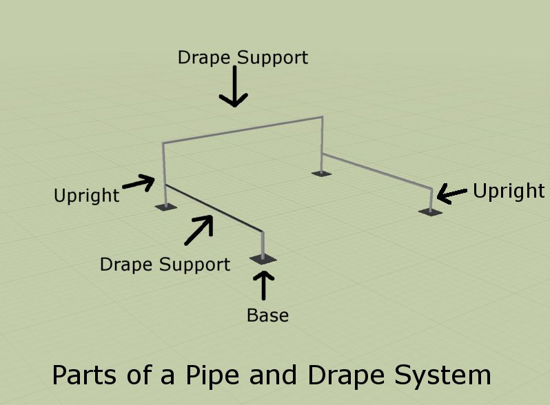 Wholesale Pipe and Drape | Pipe & Drape Kits | Instructional Image 1